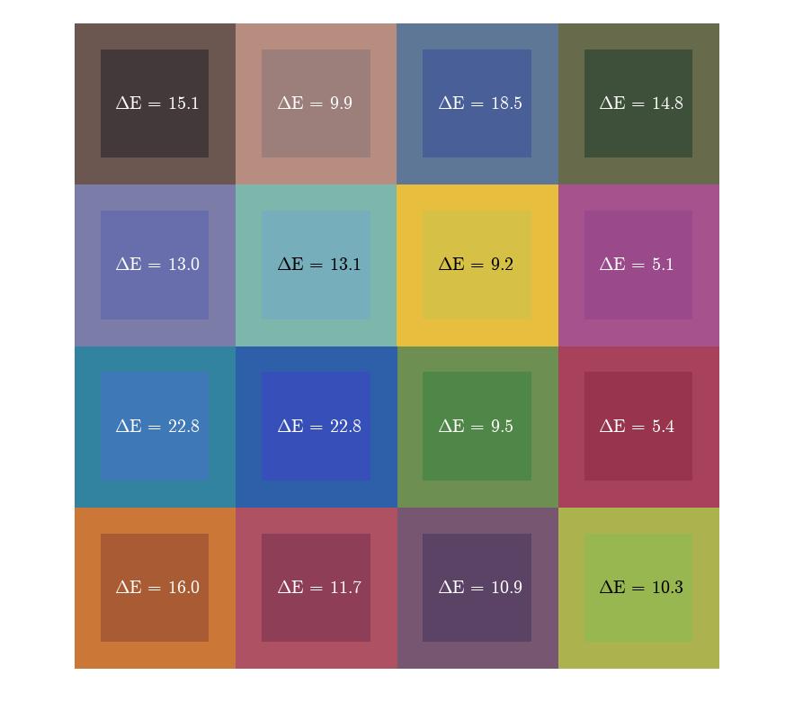 display visual color reproduction