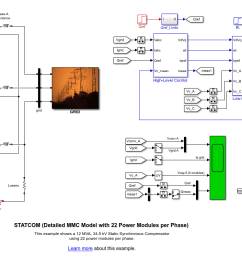 statcom detailed mmc model with 22 power modules per phase matlab simulink [ 1143 x 751 Pixel ]