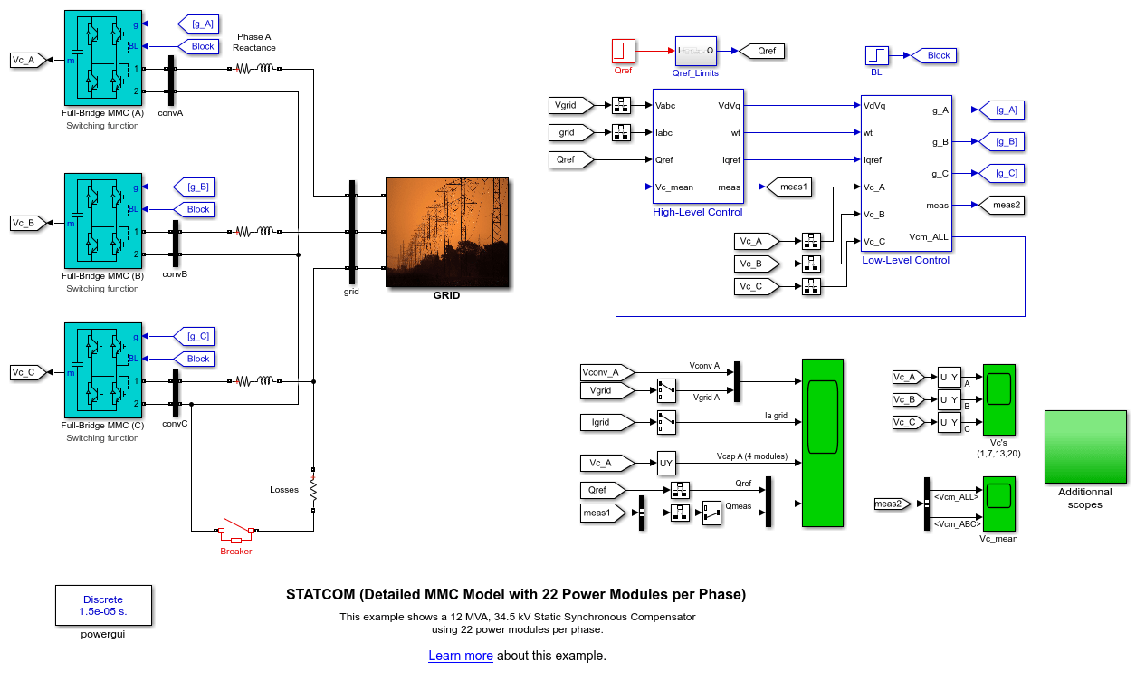 hight resolution of statcom detailed mmc model with 22 power modules per phase matlab simulink