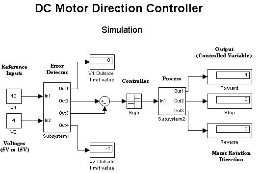 DC Motor Direction Controller