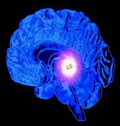 Spiritual Awakening 3rd Eye Program