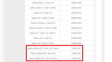 Galaxy Alpha: Με 720p οθόνη