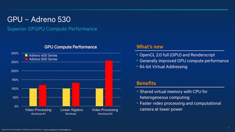 Qualcomm: Περισσότερες λεπτομέρειες για τον Snapdragon 820