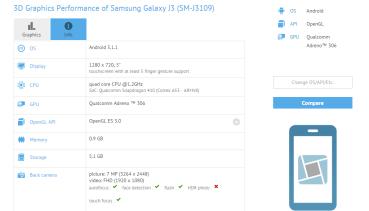 Samsung Galaxy J3: Εμφανίστηκε στο GFX Benchmark