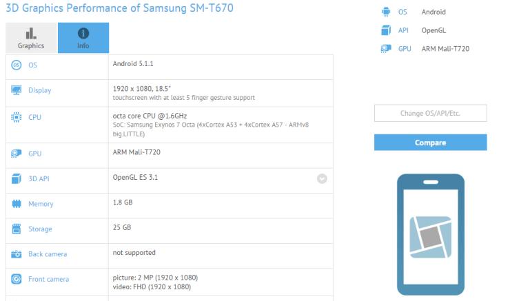 Samsung: Ετοιμάζει Tablet με οθόνη 18,5 ιντσών.