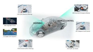 Η LG προσφέρει την ADAS κάμερα επόμενης γενιάς σε γερμανική αυτοκινητοβιομηχανία