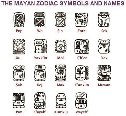 Mayan Zodiac Symbols And Names  In5d Esoteric