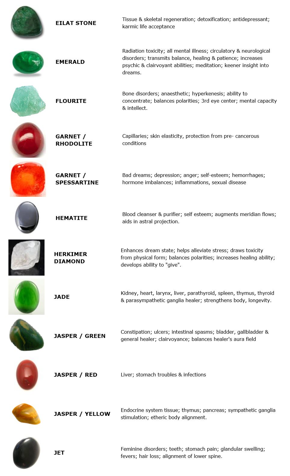 Guide To Crystals And Gemstones For Healing : In5D