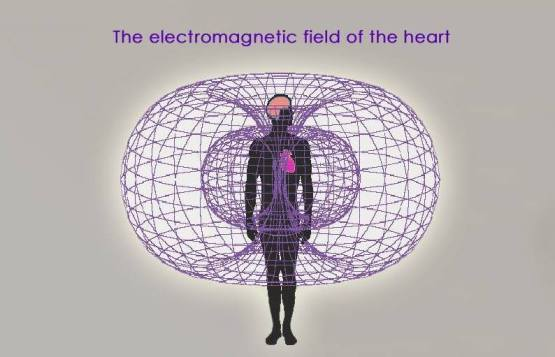 Image result for electromagnetic love