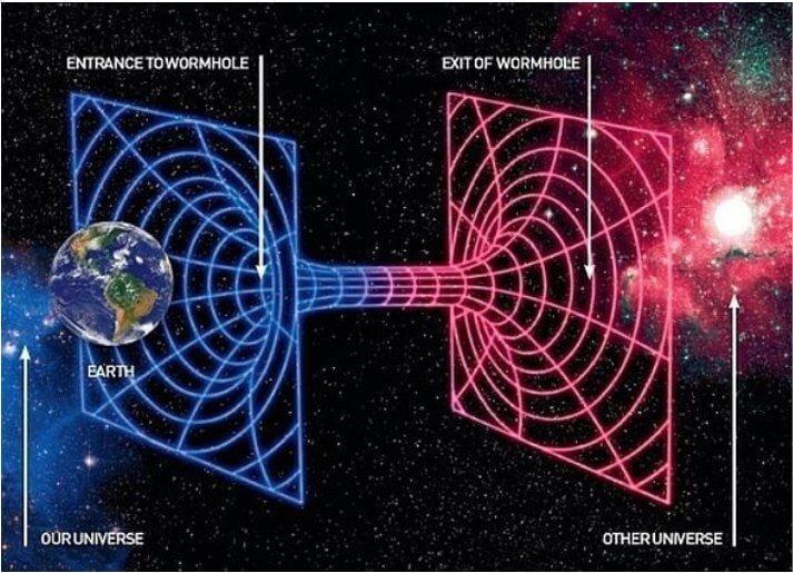 Black hole theory