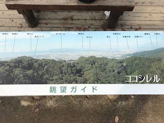 ほしだ園地の展望台の展望ガイド