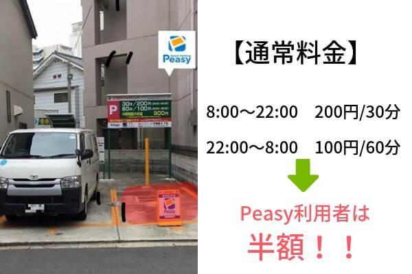 Peasyを使えば駐車場代が安くなる