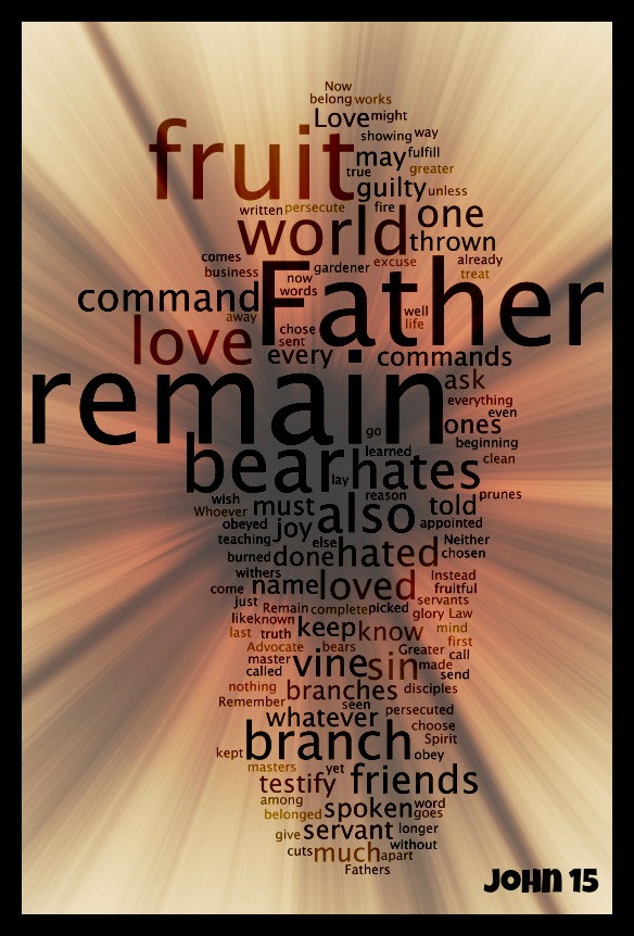 Design experiments with a Word Cloud of John 15 - Part 1 (4/6)