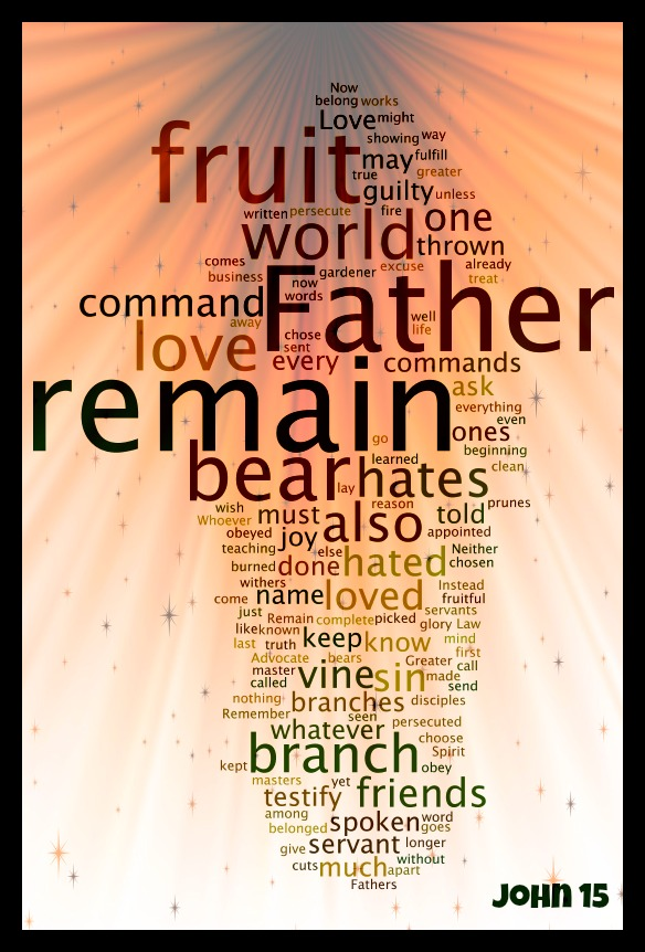 Design experiments with a Word Cloud of John 15 - Part 1 (6/6)