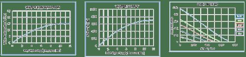 Gas Freeing Fans Type VP700W Diagram