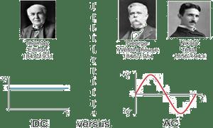 Sejarah penemuan arus listrik AC dan DC