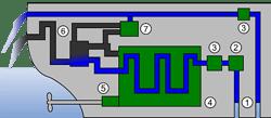 Sistem pendingin terbuka
