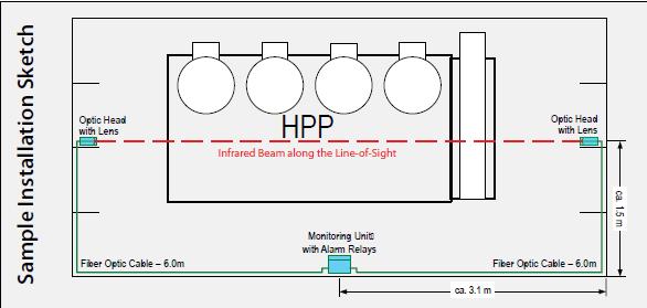 sample installation sketch