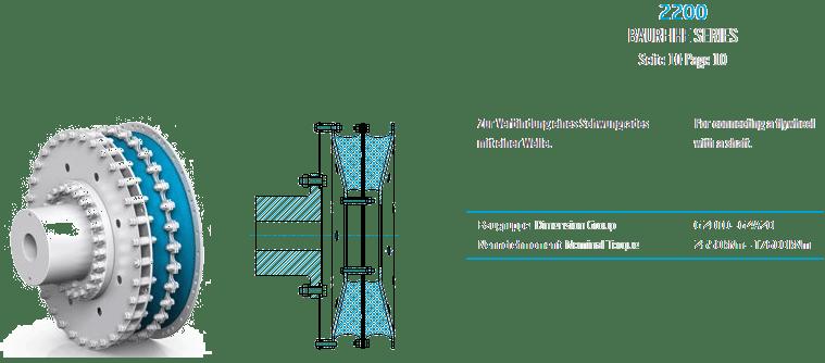 VULKANS Couplings RATO S+ type 2200