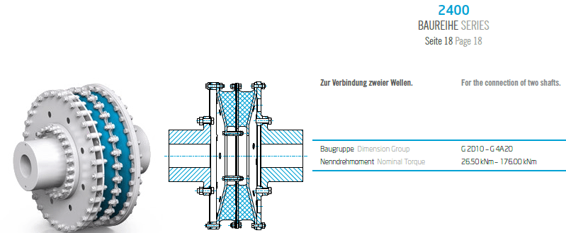 VULKANS Couplings RATO S+ type 2400
