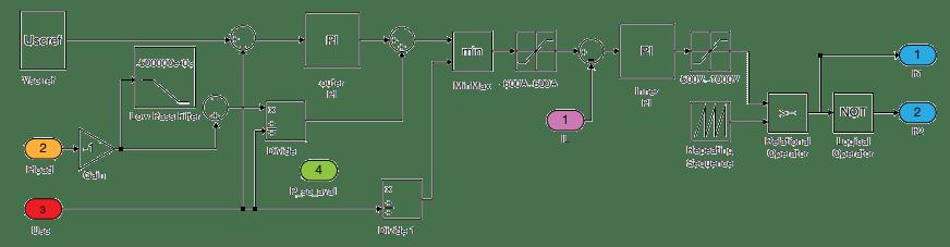 Improved control method block