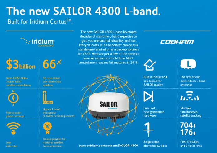 The new SAILOR 4300 L-band