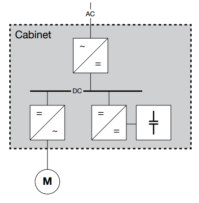 Topology of VFD with SC
