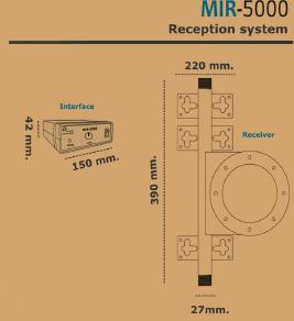 Reception system marine instrument dimension