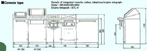 Console Type Dimension
