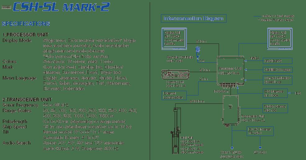 Furuno CSH-5L MARK-2 Specification