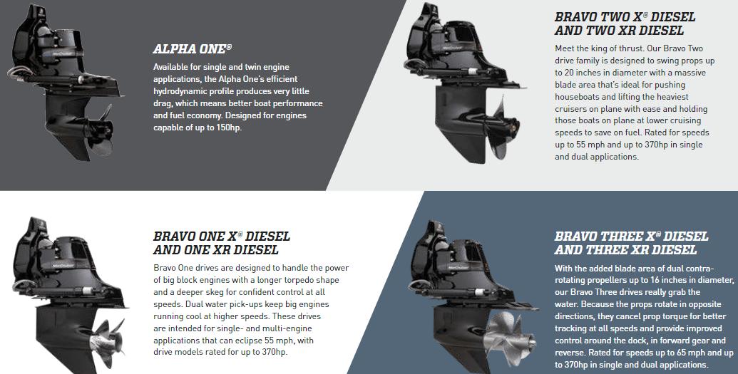 Alpha One, Bravo One X Diesel and One XR Diesel, Bravo Two X Diesel and Two XR Diesel, Bravo Three X Diesel and Three XR Diesel