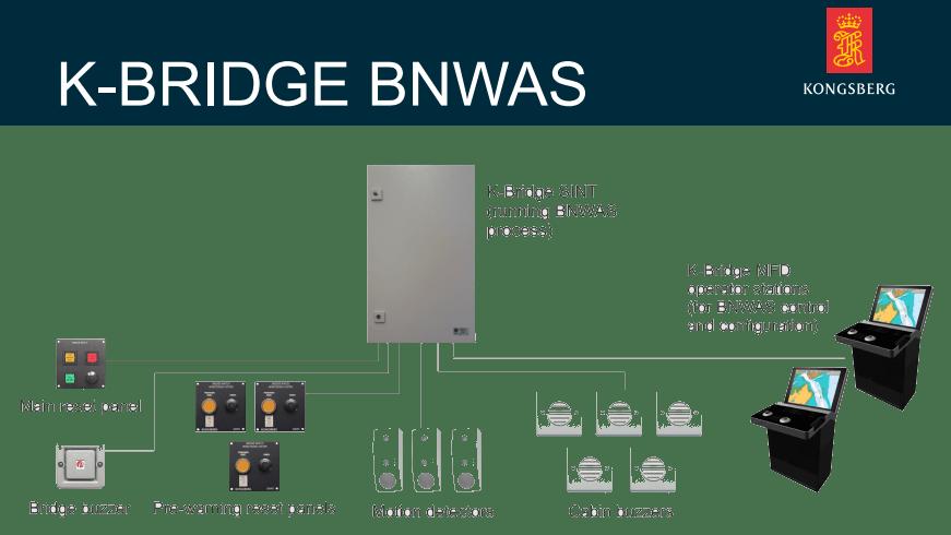 K-BRIDGE BNWAS