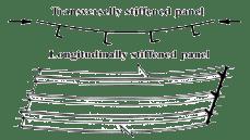 Gambar 2. Tekuk lentur global flexural dari pelat berpenegar di bawah tegangan ortogonal pada arah penegar