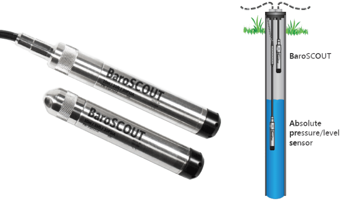 Pressure And Level Sensors Type BaroSCOUT Seametrics