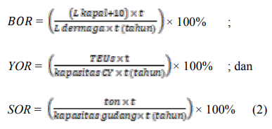 Rumus untuk mengestimasi nilai indikator kinerja