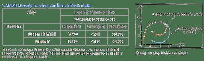 60BC-Steady Turning Motion at Tank Tests