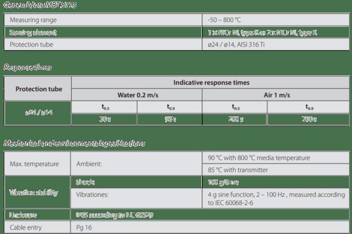 Technical data MBT 5113