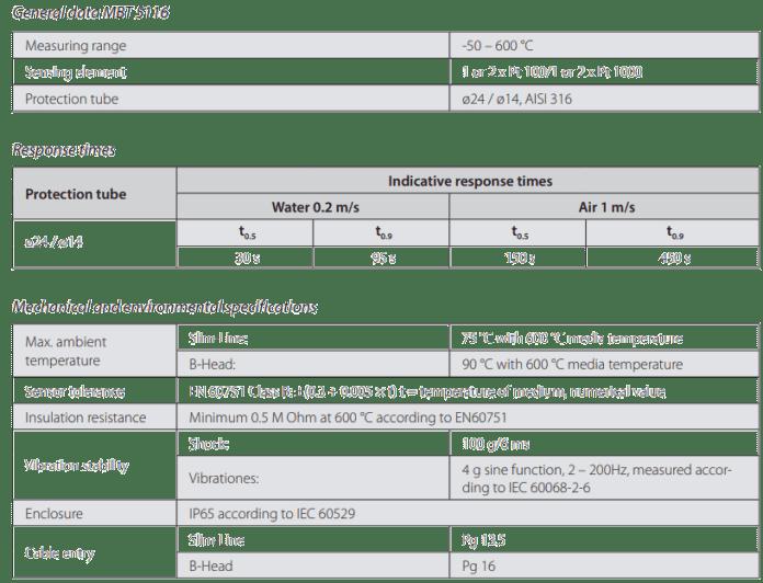 Technical data MBT 5116 Exhaust gas temperature sensors