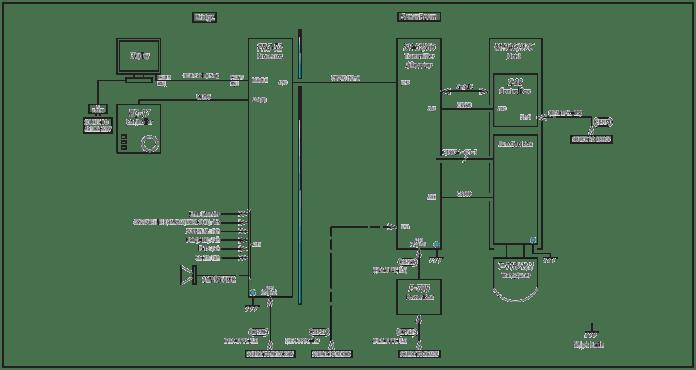 Scanning sonar type KCS-3000/KCS-3500 for fishery diagram