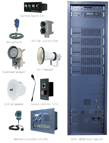 Public Address and General Alarm System for on and offshore applications