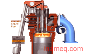 efficient combustion in marine engines