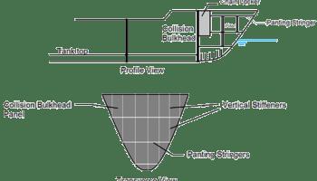 Collision Bulkhead (profile and transverse view)