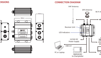 WideLink R150GE AIS Receiver Dimensions And Connection Diagram