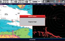 Radar Benefits