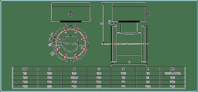 Flow Measurement for Dry Bulk Solids Dimension
