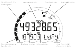 Flowmeter Fluidwell Type E112 Series For Offshore Indicator