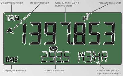 Fluidwell Indicator Liquid Type F127 Series Indicator