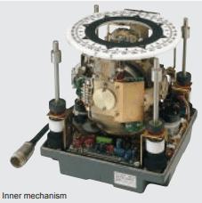Inner mechanism