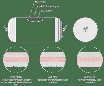 Wear Resistance Marine 50Kpa Pneumatic Rubber Fender Drawing