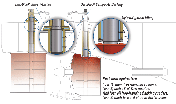 Duramax Marine Introduces DuraBlue